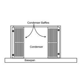 Amana PTAC Condenser Baffle Kit